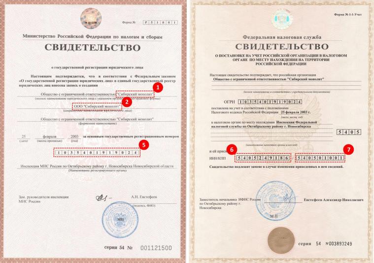 данные юридического лица для регистрации в Платоне