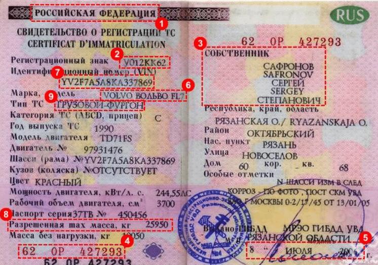 данные транспортного средства для регистрации в ЛК